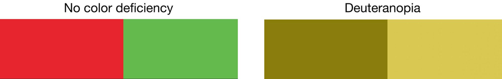 Проблемы восприятия цвета