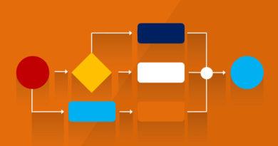 Описание бизнес-процессов