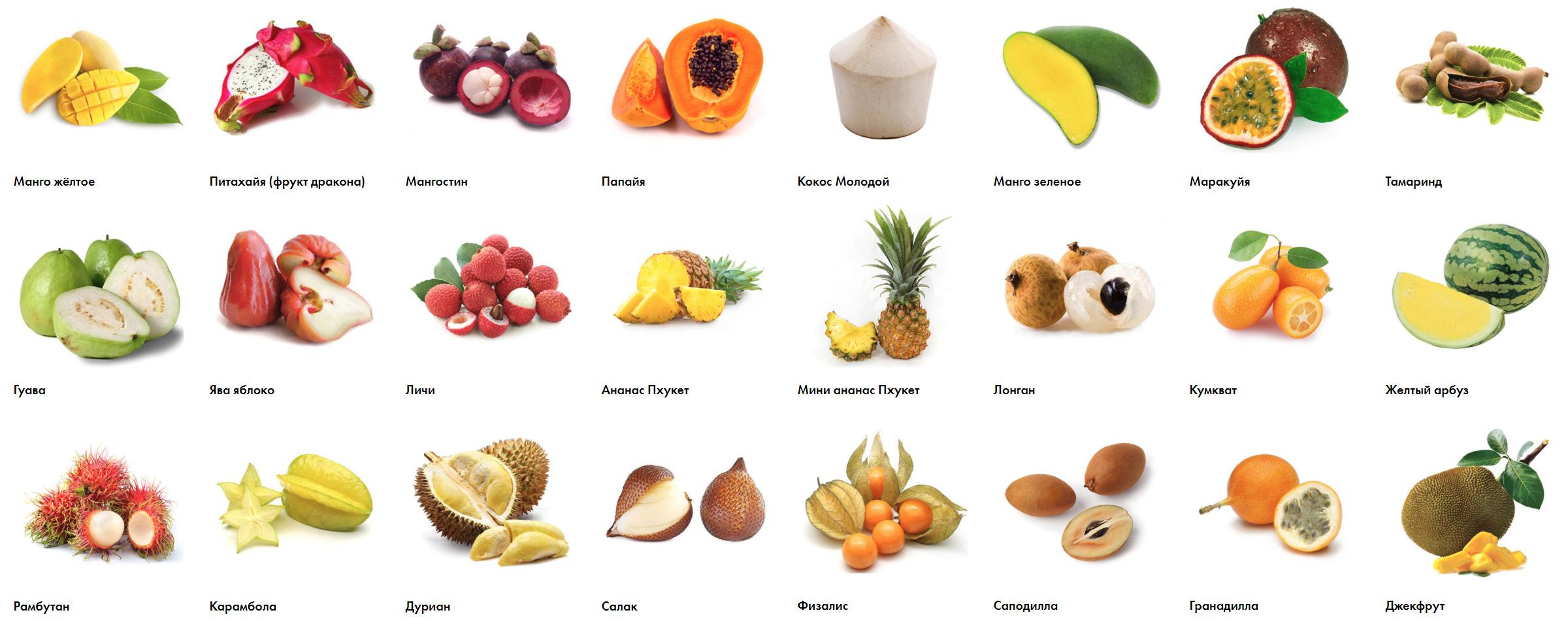 Экзотические фрукты из Таиланда с названиями