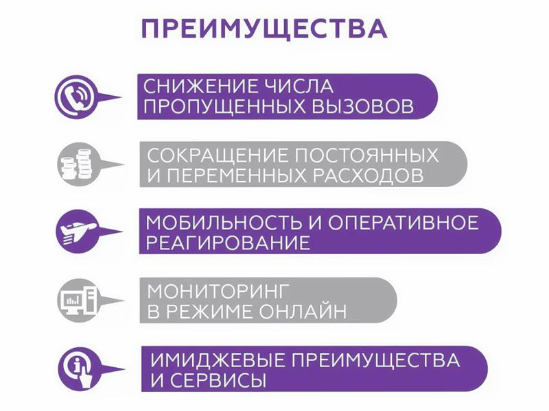Преимущества аутсорсинга телемаркетинга
