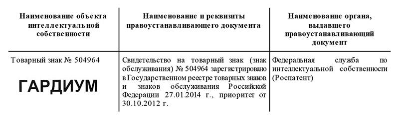Информация о товарном знаке в договоре коммерческой концессии